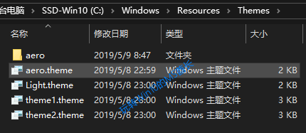 C:\Windows\Resources\Themes目录下的aero.theme主题文件